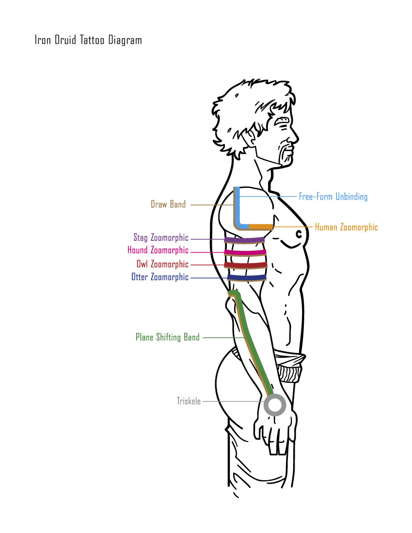 tattoo diagram